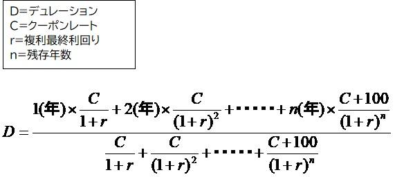 債券のデュレーションの計算・公式