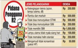 Daftar Denda Tilang