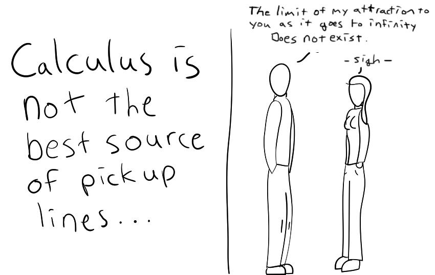 eNotes Blog—10 (Extra Cheesy) Math Jokes Explained