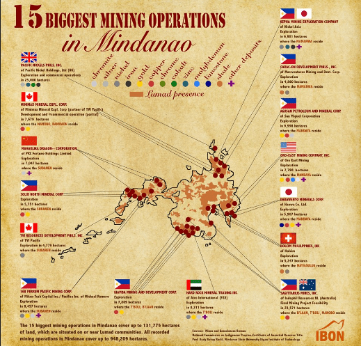 resistance-mindanao-mining-operations