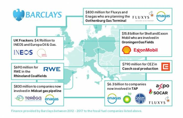 Barclays_defund_infographic2-700x451