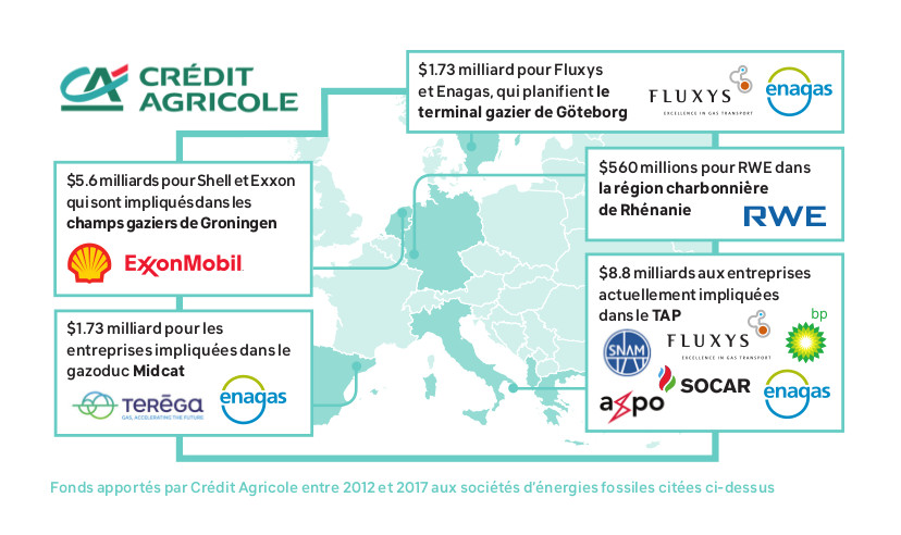 Creit Agricole's financing of fossil fuel companies_FRENCH.jpeg