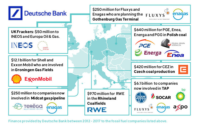Deutsche-Bank-infographic.jpg
