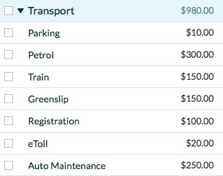 YNAB Transport Category