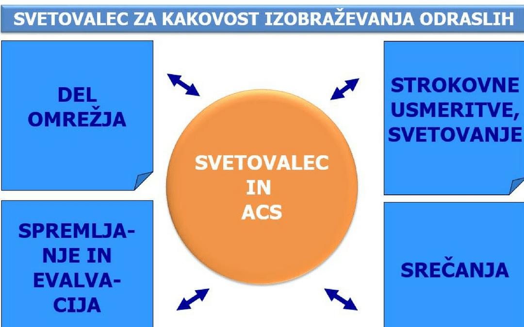 Pravkar izšlo: Samoevalvacijska študija ACS o uveljavitvi vloge svetovalca za kakovost v praksi izobraževanja odraslih