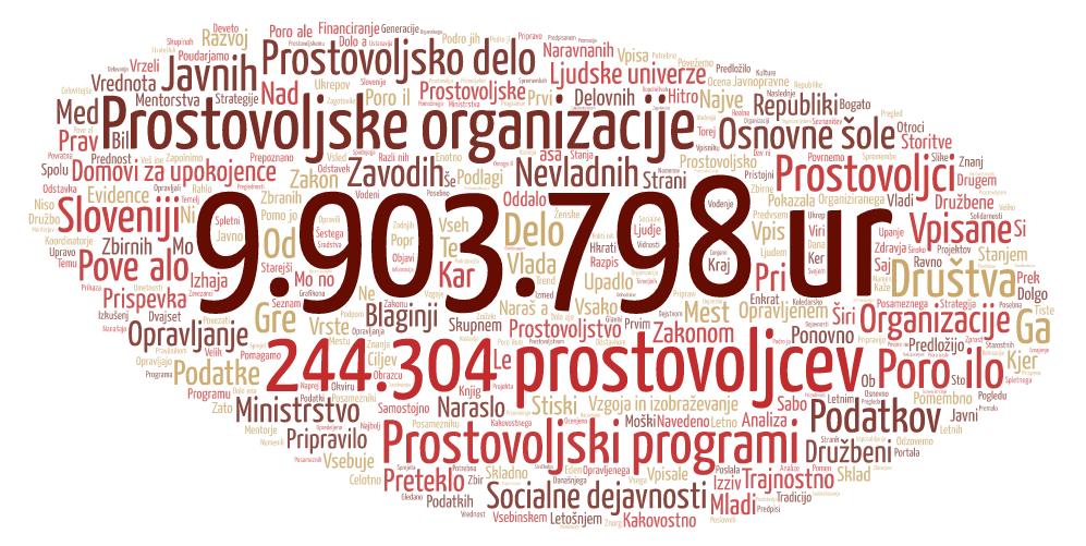 Skupno poročilo o prostovoljstvu v Republiki Sloveniji za leto 2018