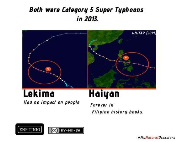 lekima versus haiyan