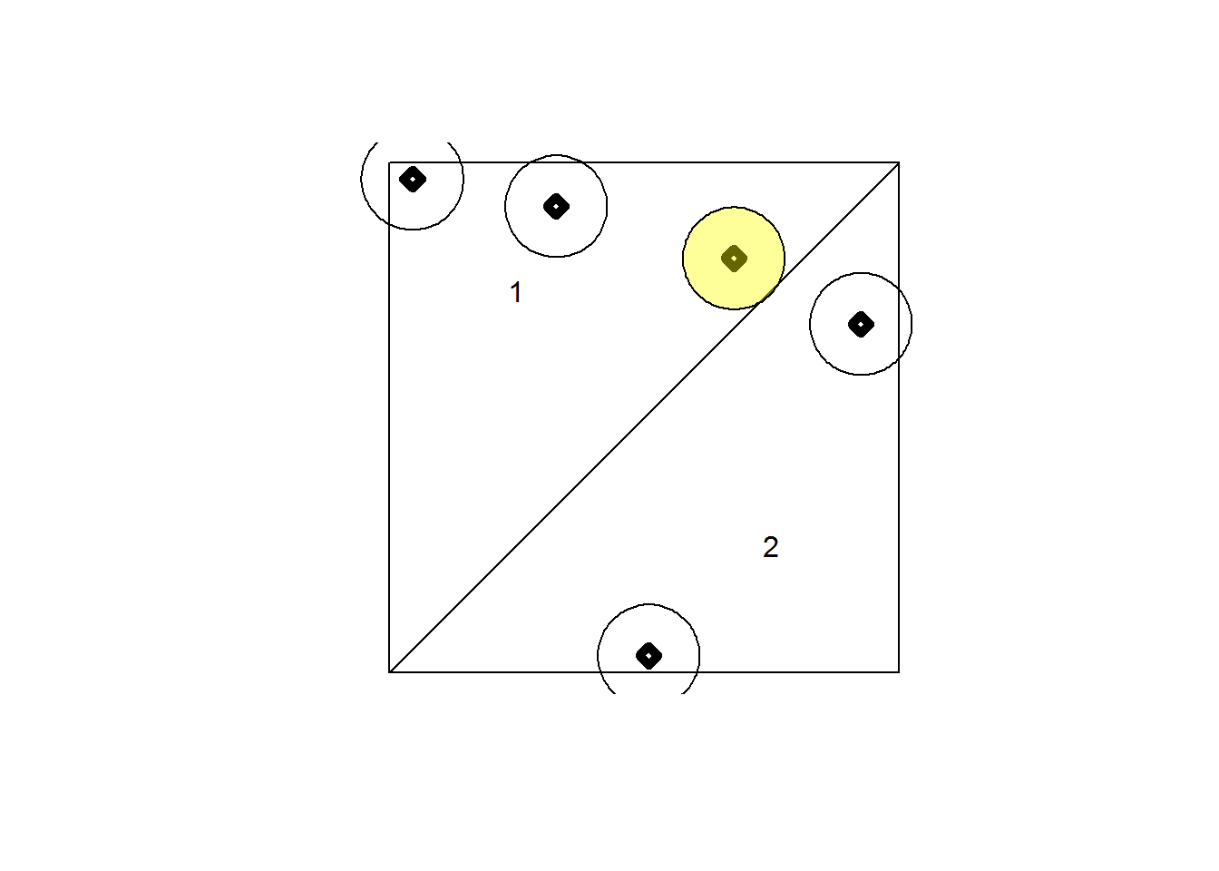 Manual de sf para SIG