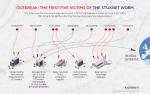 Kaspersky_Lab_infographics_stuxnet_5_victims_eng_final-10-254008