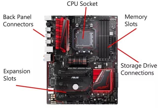 ¿Qué es una ranura o slot de expansión?