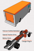 Electric Truck Overview — Electric Light-Duty Trucks, Medium-Duty Trucks, & Heavy-Duty Trucks