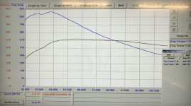 Tesla Model S P100D Torque Amazes Drag Times After Dyno Test