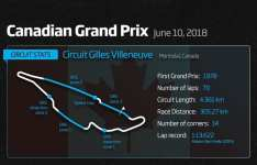 Formula 1 2018:  Meet the F1 Infographic Guy