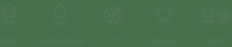 enrgi GmbH - Icons Energiequellen