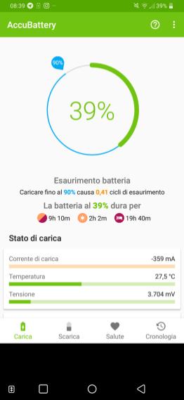 Caricando al 90% esaurisco 0,41 cicli di carica. Si esaurisce la batteria circa il doppio rispetto alla carica fino all'80%