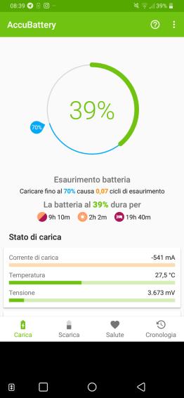 Caricando al 79% esaurisco 0,17 cicli di carica