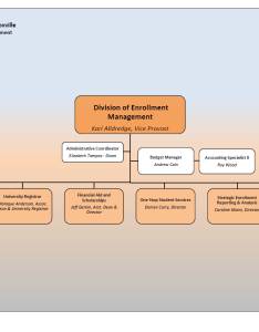 Organizational chart image enrollment management also the university of tennessee knoxville rh utk