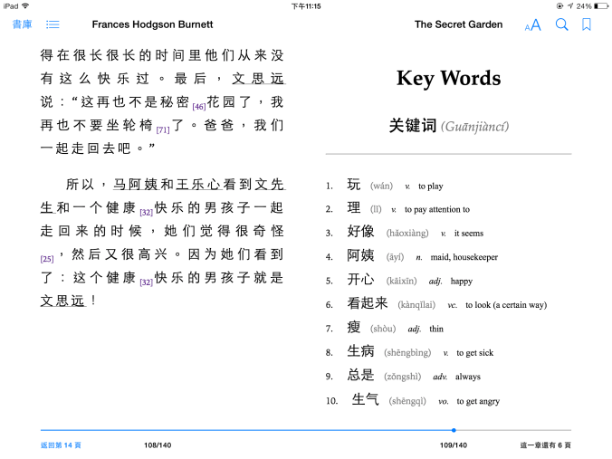 Keywords are provided at the end of each book.
