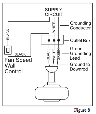 Hpm Fan Controller Wiring Diagram : 33 Wiring Diagram