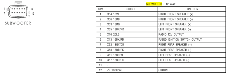 tj sub amp?resize=665%2C220 jeep wrangler wiring diagram jeep free wiring diagrams 2010 jeep wrangler stereo wiring diagram at gsmx.co