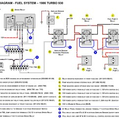Porsche 911 Turbo Wiring Diagram 2003 Saturn Vue Fuel Pump Carrera Stereo