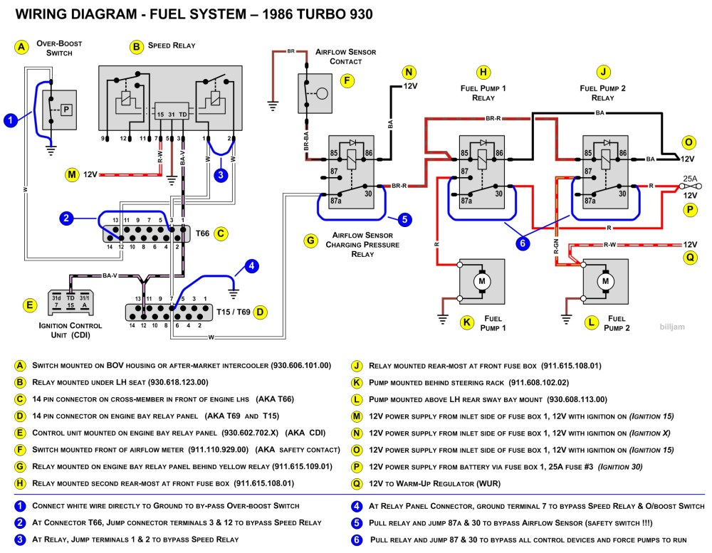 medium resolution of 1985 porsche 911 wiring fuel pump wiring diagram centre 1985 porsche 911 wiring fuel pump