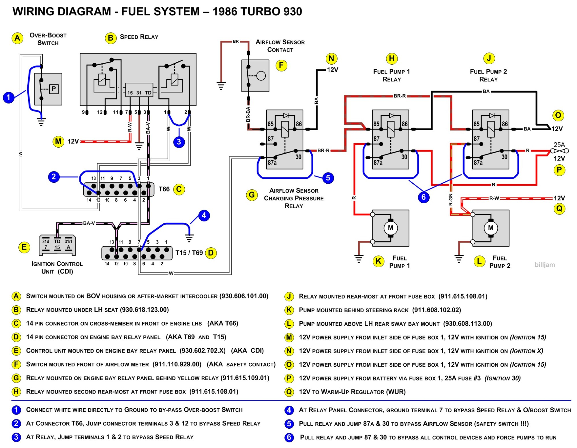 hight resolution of made a fuse box label for my 88 page 3 pelican parts forums1986 930 fuel system