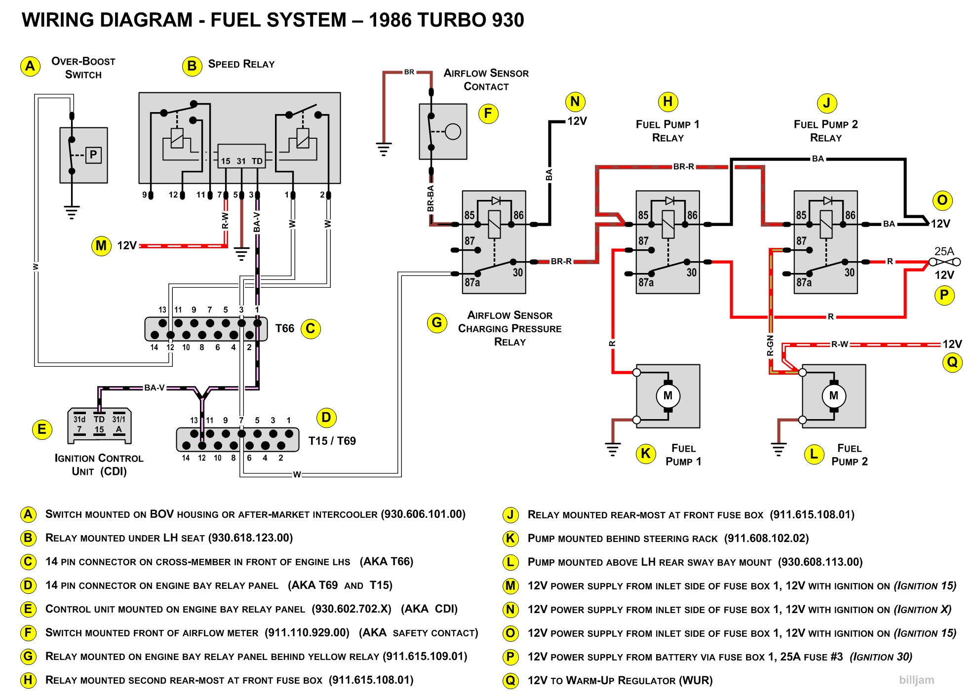 Porsche 930 Turbo Wiring Diagram Electrical Diagrams 924 Beautiful 1983 928s Vignette Air Conditioning
