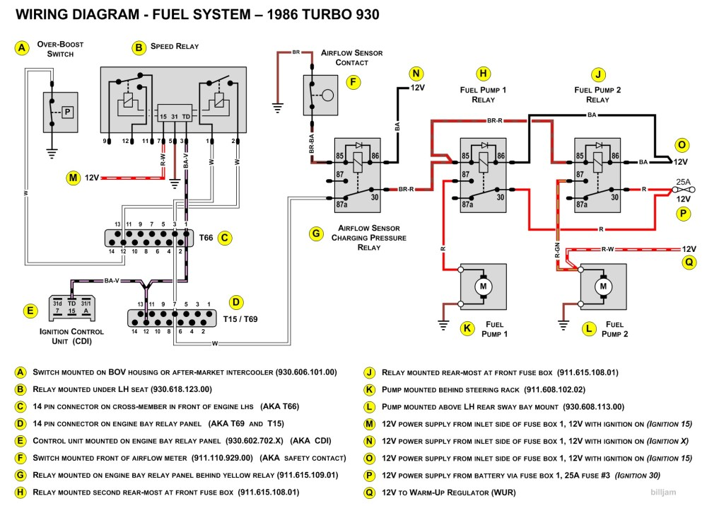 medium resolution of 1986 930 fuel system wiring diagram jpeg