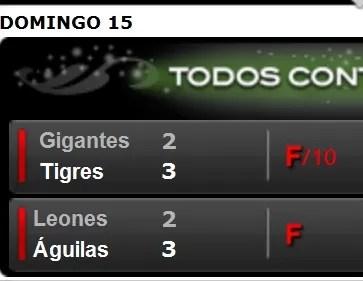 Águilas y Tigres ganaron en el Round Robin