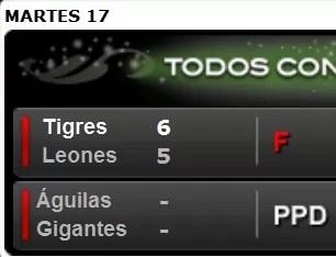 Tigres ganaron a noche.  Las Águilas y los Gigantes se enfrentan hoy en la fase final del Round Robin