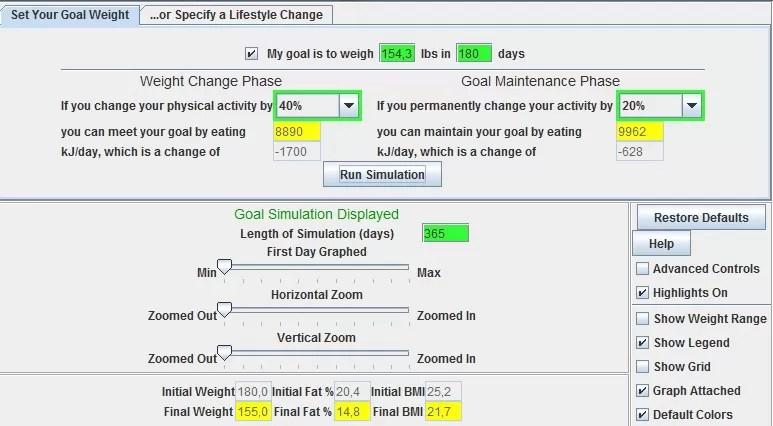 Interesante herramienta gratuita: Científicos crean modelo más realista sobre los objetivos de pérdida de peso