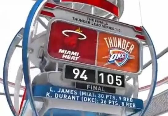 Durant y Westbrook cargan con el Thunder para ganar primer partido al Heat (video)