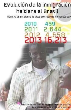 2014_11_info_quarta_evolucao_emissao_vistos_haitianos_es
