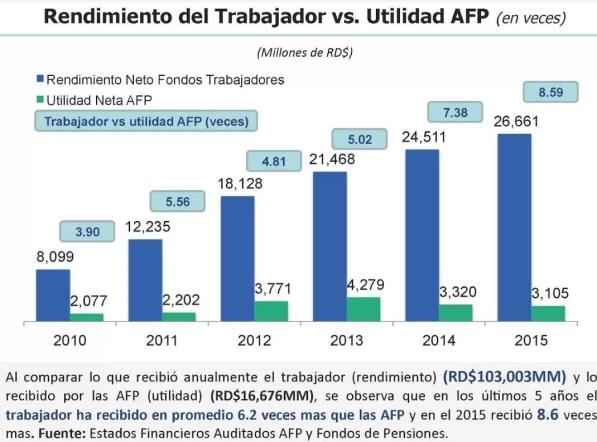 Grafico AFP