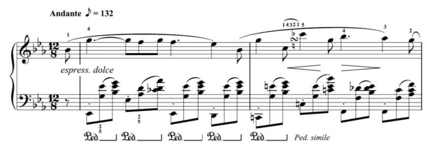 """Exemples de lignes mélodiques à la Clé de Fa avec la Nocturne Op.9 n°2 de Chopin pour l'article """"Comment Développer Le Déchiffrage Au Piano 2/2"""""""
