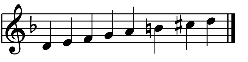 """Gamme de Ré mineur harmonique pour l'article """"Le mode mineur, 3ème partie : la gamme mineure mélodique"""""""