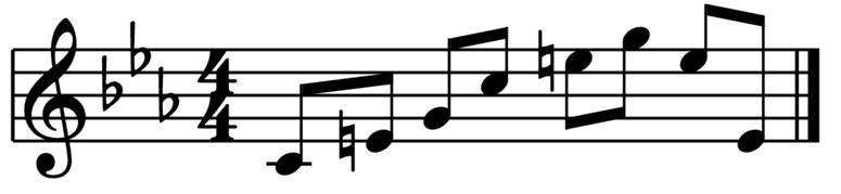 """Modification du Mib en Mi bécarre pour l'article """"Les Altérations En Musique"""""""