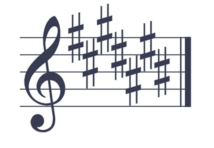 """Ordre des dièses au complet pour l'article """"Les Altérations En Musique"""""""