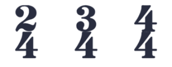 """Les 3 signatures rythmiques en binaire pour l'article """"La Signature Rythmique"""""""