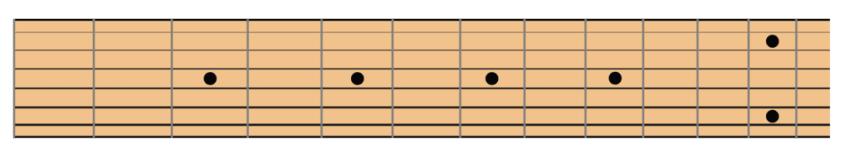 """Représentation de l'octave sur un manche de guitare pour l'article """"Apprendre À Jouer De La Guitare Seul"""""""