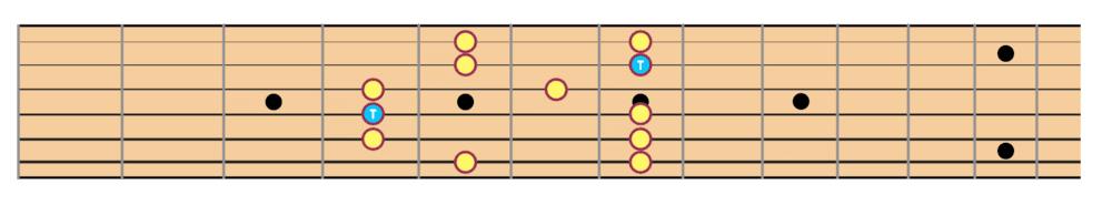 """Position 1 de la gamme pentatonique de La Majeur pour l'article """"La Gamme Pentatonique à la Guitare"""""""