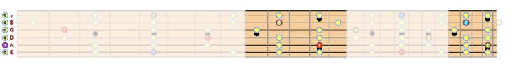 """Position 3 de la gamme pentatonique de La mineur sur 2 octaves pour l'article """"La Gamme Pentatonique à la Guitare"""""""