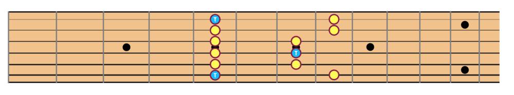 """Position 1 de la gamme pentatonique de la mineur sur une octave pour l'article """"La Gamme Pentatonique à la Guitare"""""""