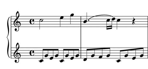 """Notes du début de la Sonate n°15 de Mozart en Do Majeur pour l'article """"La Transposition En Musique"""""""
