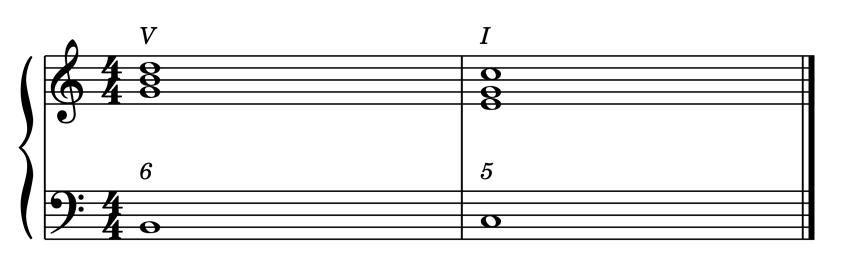 """Cadence Imparfaite en Do Majeur 2 pour l'article """"Les Cadences En Musique"""""""