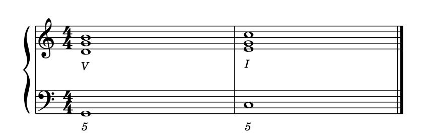 """Cadence Parfaite en Do Majeur pour l'article """"Les Cadences En Musique"""""""