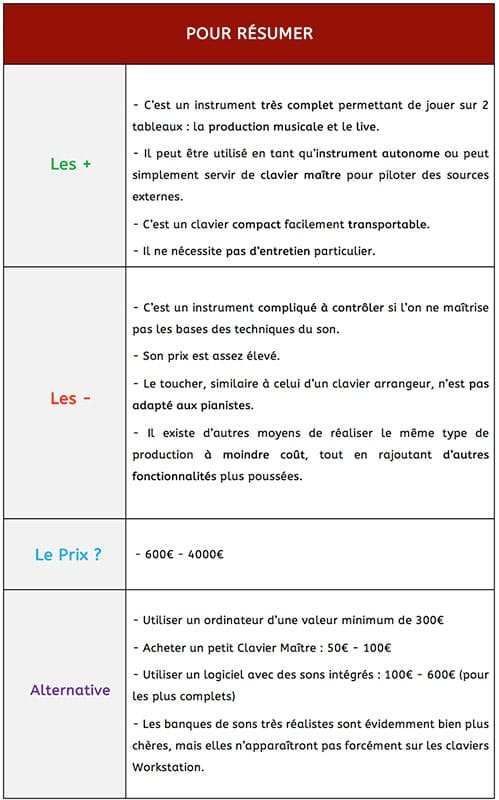 """Tableau pour résumer du clavier workstation pour l'article """"Bien Choisir Son Clavier"""""""