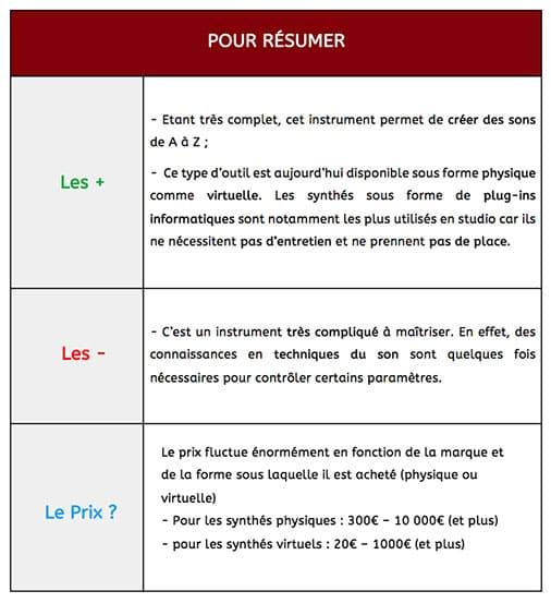 """Tableau pour résumer sur les synthétiseurs pour l'article """"Bien Choisir Son Clavier"""""""