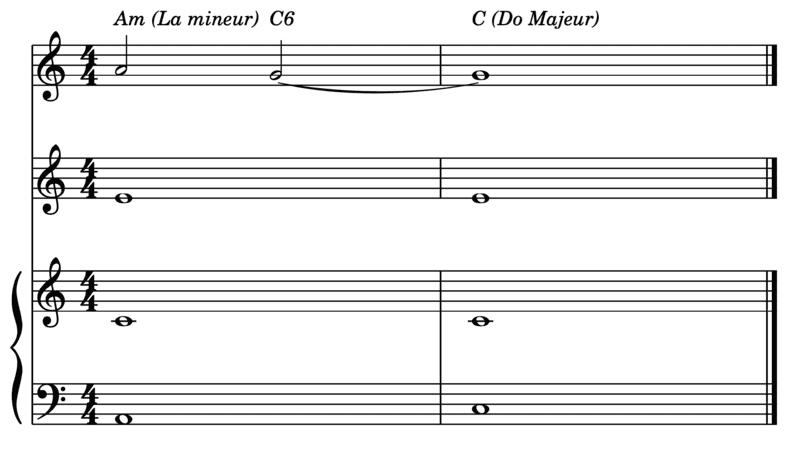 """Exemple de 2 accords enchaînés avec anticipation pour l'article """"l'appogiature en musique"""""""